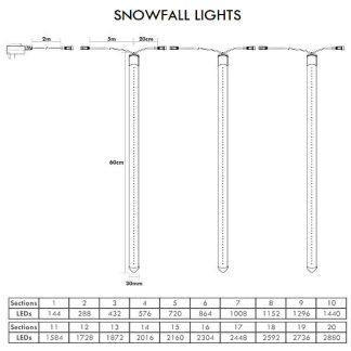 Snowfall Effect Christmas Lights